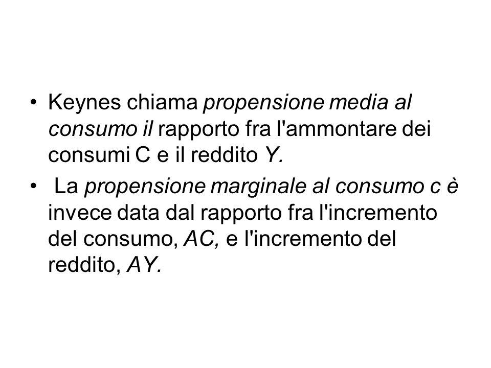 Keynes chiama propensione media al consumo il rapporto fra l'ammontare dei consumi C e il reddito Y. La propensione marginale al consumo c è invece da