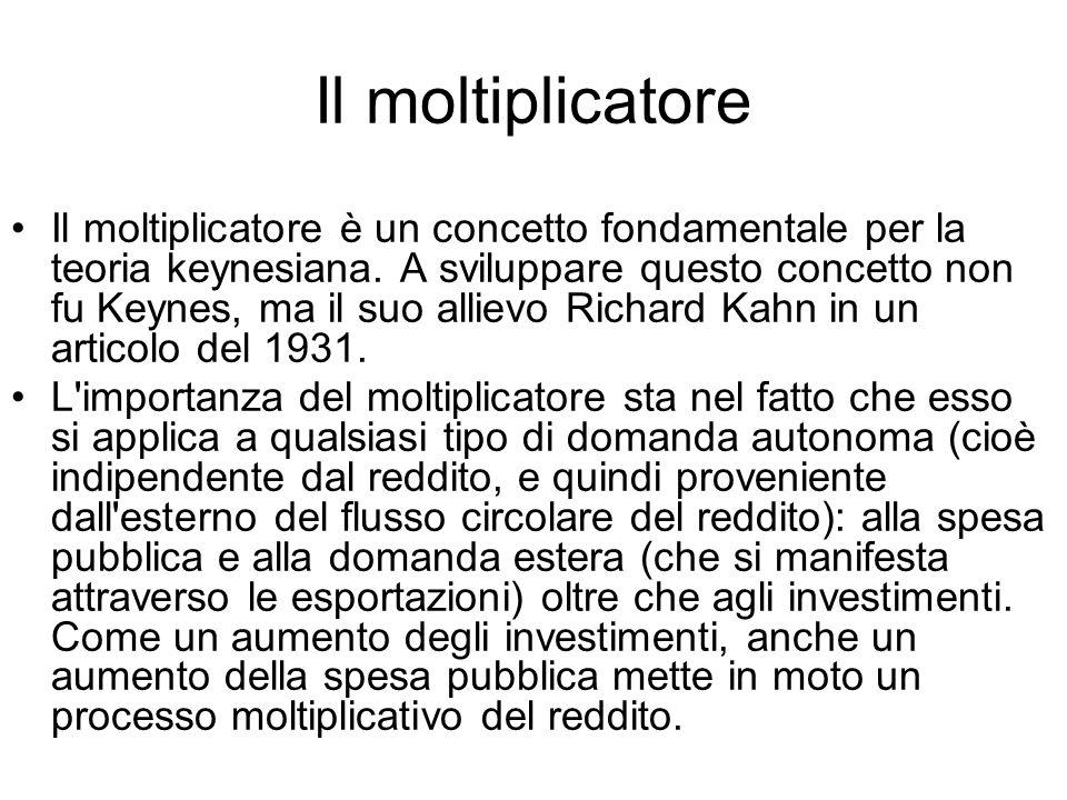 Il moltiplicatore Il moltiplicatore è un concetto fondamentale per la teoria keynesiana. A sviluppare questo concetto non fu Keynes, ma il suo allievo