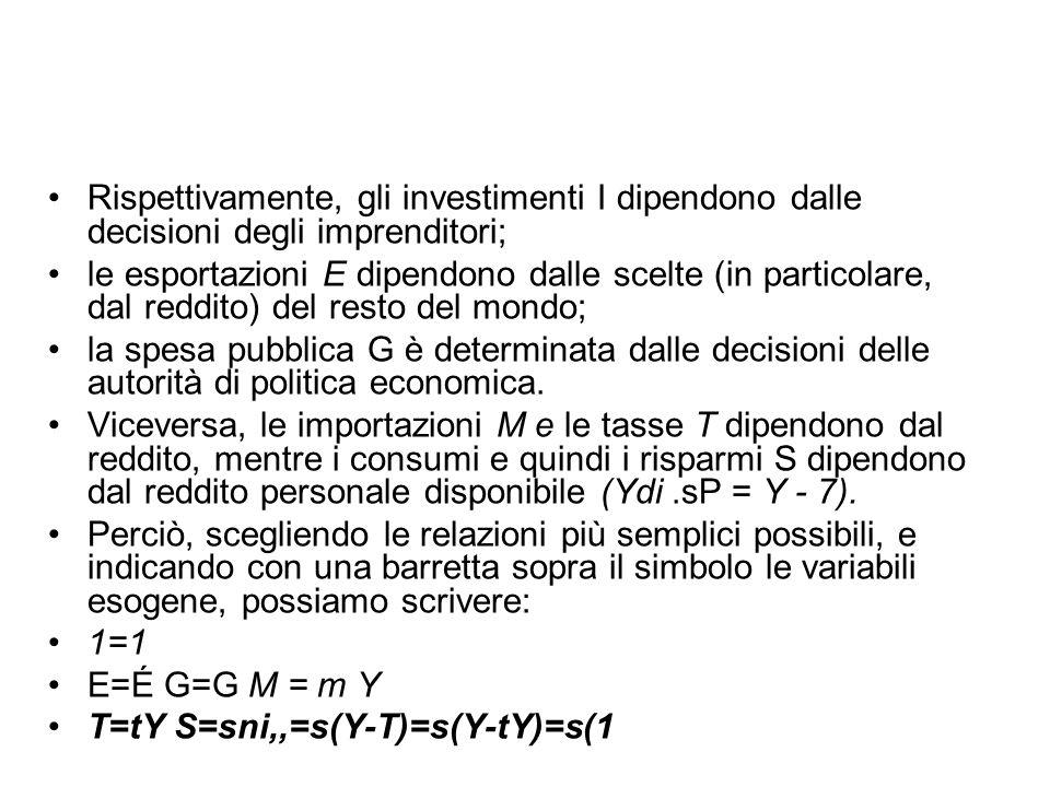 Rispettivamente, gli investimenti I dipendono dalle decisioni degli imprenditori; le esportazioni E dipendono dalle scelte (in particolare, dal reddit