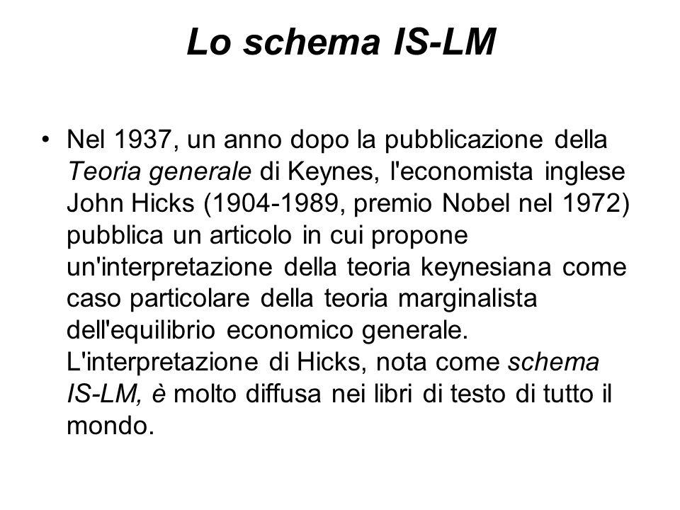 Lo schema IS-LM Nel 1937, un anno dopo la pubblicazione della Teoria generale di Keynes, l'economista inglese John Hicks (1904-1989, premio Nobel nel