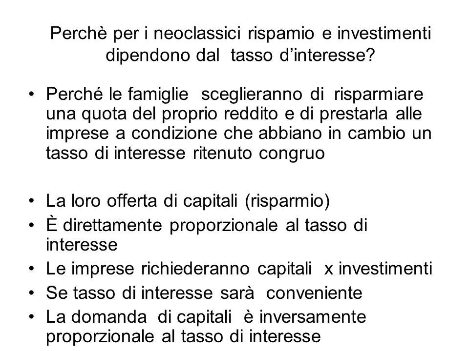 Perchè per i neoclassici rispamio e investimenti dipendono dal tasso dinteresse? Perché le famiglie sceglieranno di risparmiare una quota del proprio