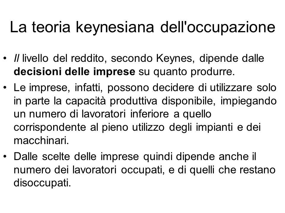 La teoria keynesiana dell'occupazione Il livello del reddito, secondo Keynes, dipende dalle decisioni delle imprese su quanto produrre. Le imprese, in