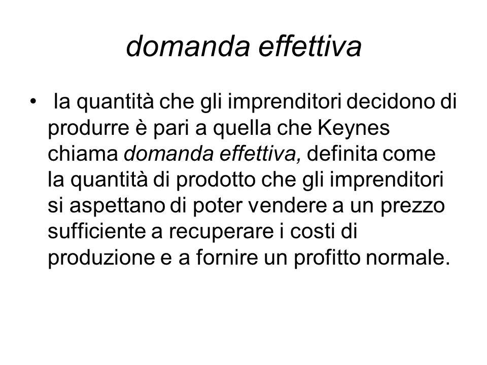 domanda effettiva la quantità che gli imprenditori decidono di produrre è pari a quella che Keynes chiama domanda effettiva, definita come la quantità