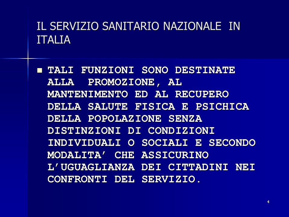 4 IL SERVIZIO SANITARIO NAZIONALE IN ITALIA TALI FUNZIONI SONO DESTINATE ALLA PROMOZIONE, AL MANTENIMENTO ED AL RECUPERO DELLA SALUTE FISICA E PSICHIC