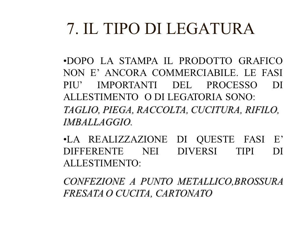 7.IL TIPO DI LEGATURA DOPO LA STAMPA IL PRODOTTO GRAFICO NON E ANCORA COMMERCIABILE.