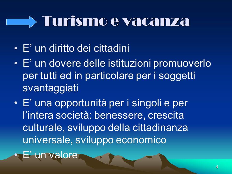 4 Turismo e vacanza E un diritto dei cittadini E un dovere delle istituzioni promuoverlo per tutti ed in particolare per i soggetti svantaggiati E una opportunità per i singoli e per lintera società: benessere, crescita culturale, sviluppo della cittadinanza universale, sviluppo economico E un valore