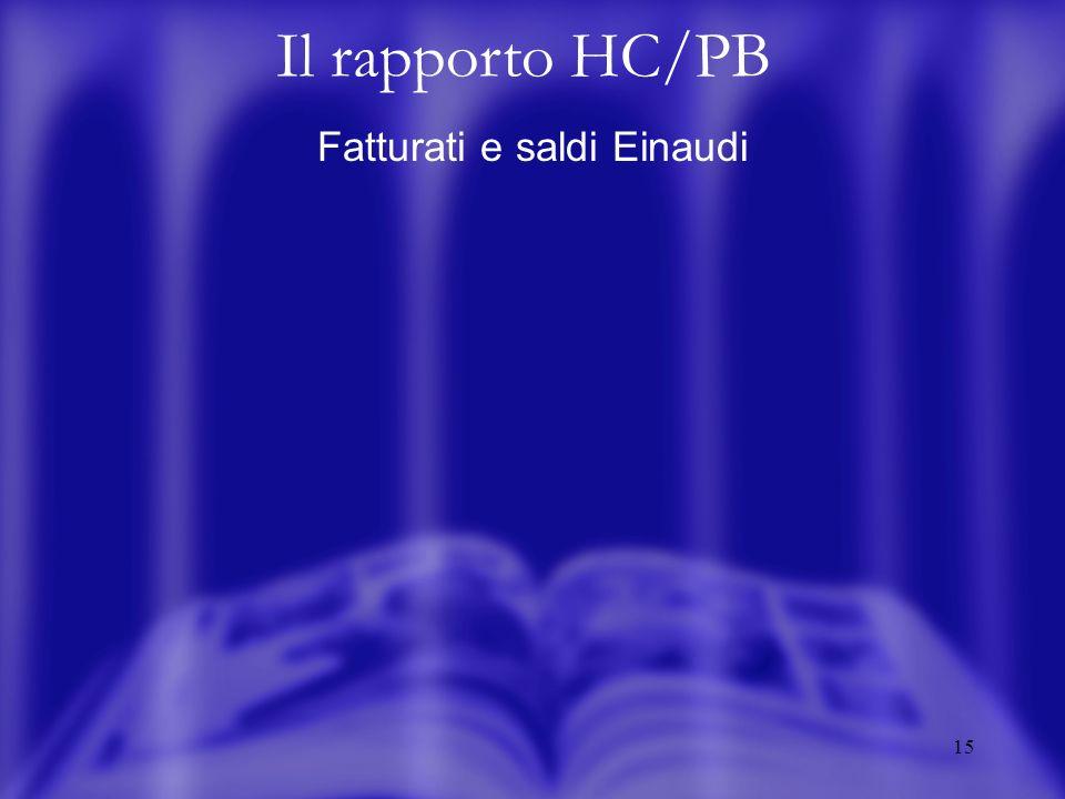 15 Il rapporto HC/PB Fatturati e saldi Einaudi