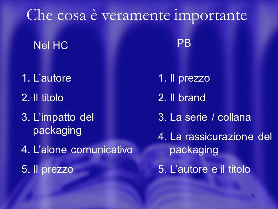 6 Il PB come catalogo A.