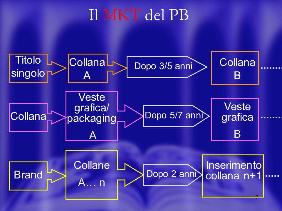 8 Il MM in Italia A. Quote di mercato generali Fonte: Demoskopea