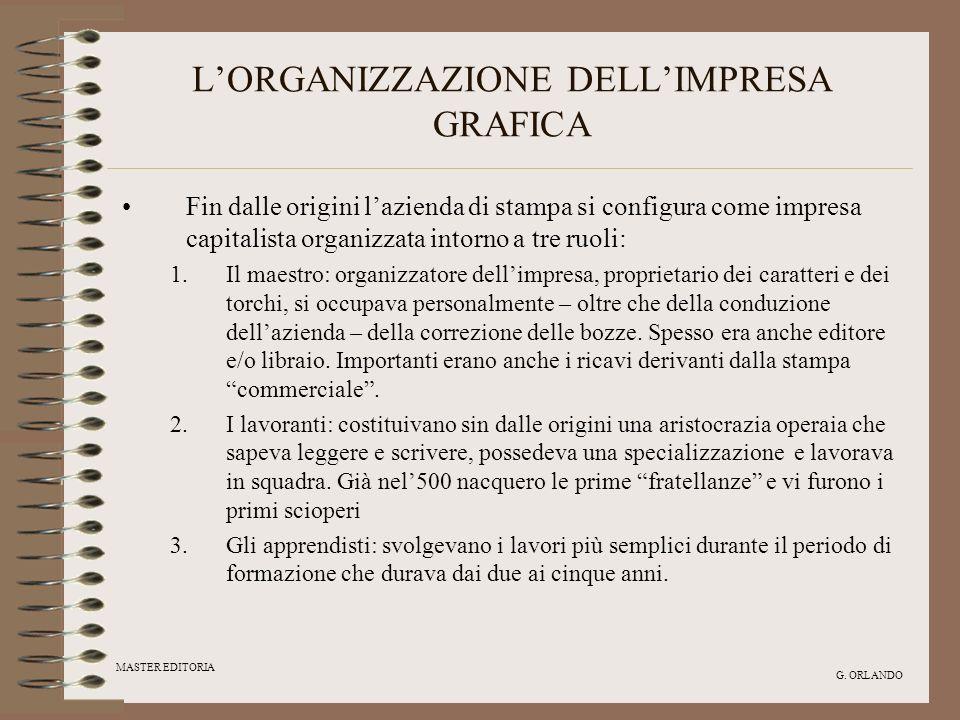MASTER EDITORIA G. ORLANDO LORGANIZZAZIONE DELLIMPRESA GRAFICA Fin dalle origini lazienda di stampa si configura come impresa capitalista organizzata