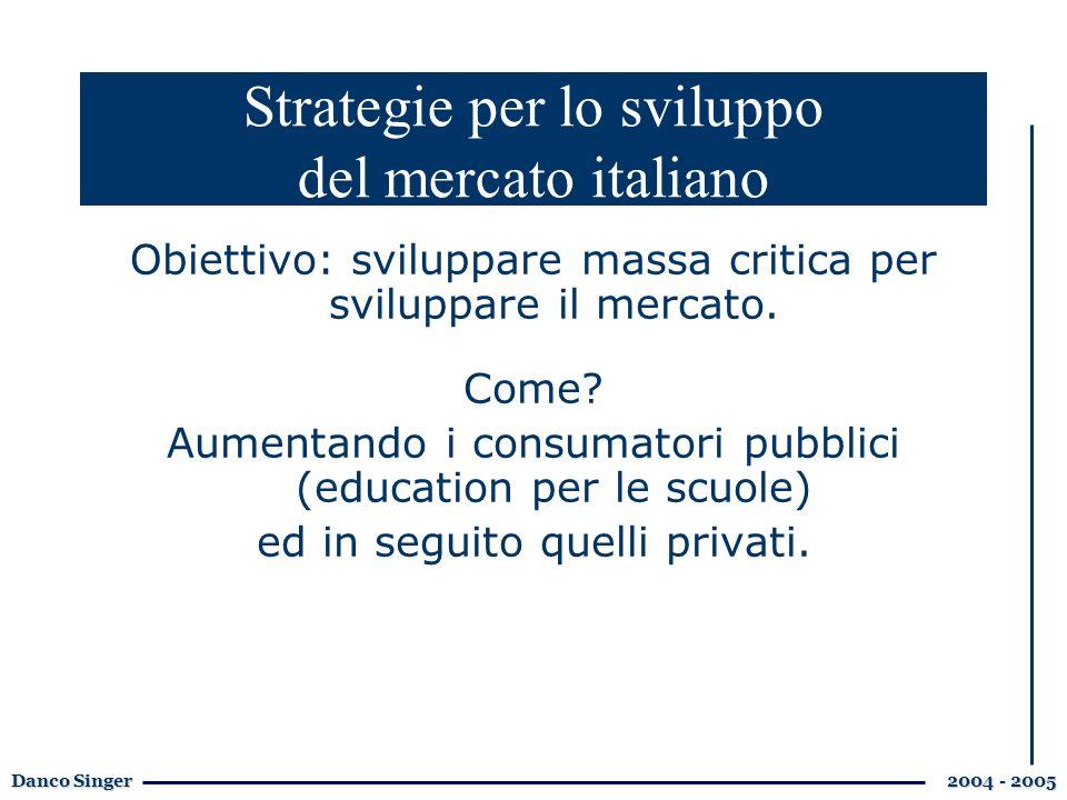 Danco Singer 2004 - 2005 Obiettivo: sviluppare massa critica per sviluppare il mercato. Come? Aumentando i consumatori pubblici (education per le scuo