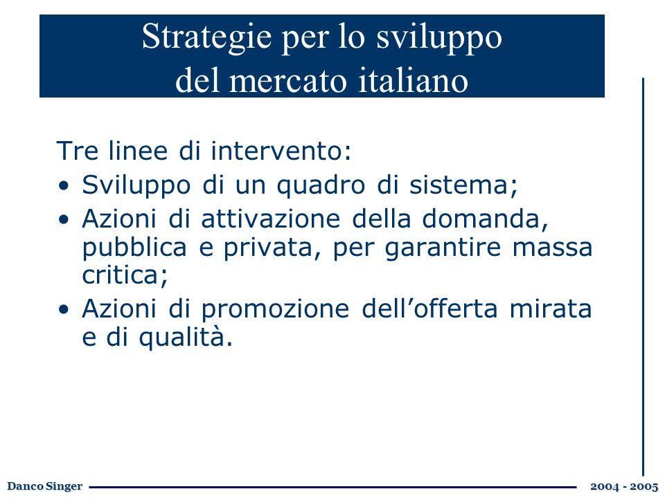 Danco Singer 2004 - 2005 Strategie per lo sviluppo del mercato italiano Tre linee di intervento: Sviluppo di un quadro di sistema; Azioni di attivazio