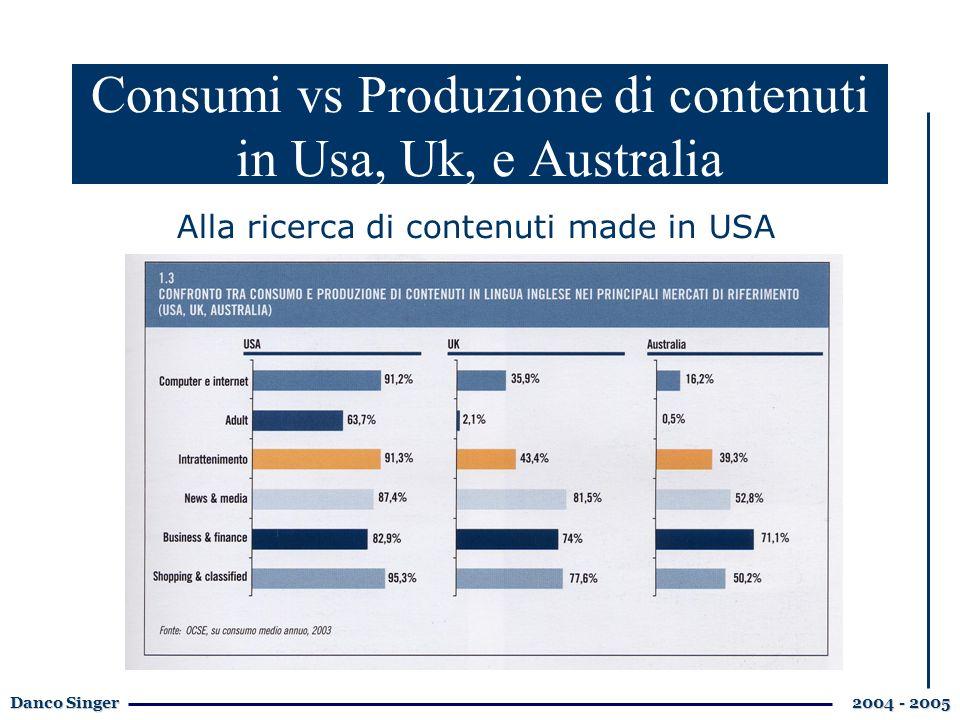 Danco Singer 2004 - 2005 Consumi vs Produzione di contenuti in Usa, Uk, e Australia Alla ricerca di contenuti made in USA