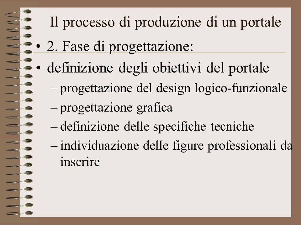 Il processo di produzione di un portale 2. Fase di progettazione: definizione degli obiettivi del portale –progettazione del design logico-funzionale