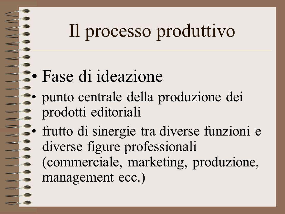 Fase di ideazione punto centrale della produzione dei prodotti editoriali frutto di sinergie tra diverse funzioni e diverse figure professionali (commerciale, marketing, produzione, management ecc.) Il processo produttivo
