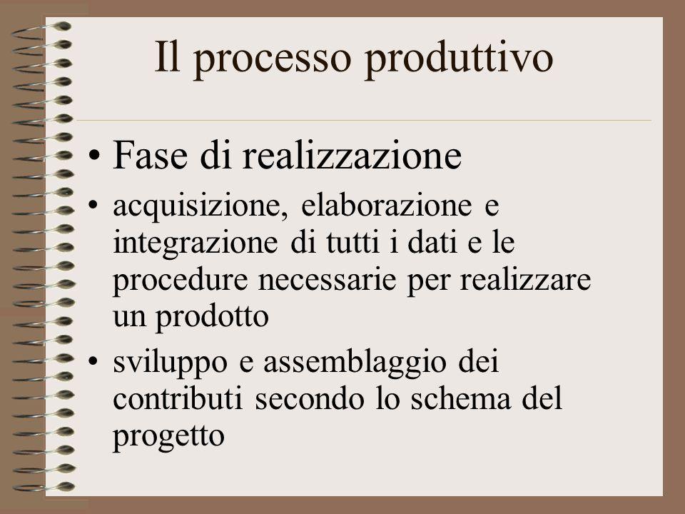 Il processo produttivo Fase di realizzazione acquisizione, elaborazione e integrazione di tutti i dati e le procedure necessarie per realizzare un prodotto sviluppo e assemblaggio dei contributi secondo lo schema del progetto