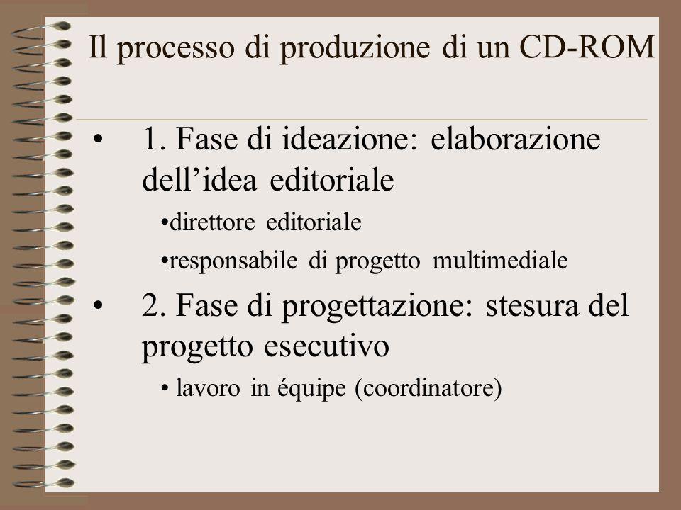Il processo di produzione di un CD-ROM 1. Fase di ideazione: elaborazione dellidea editoriale direttore editoriale responsabile di progetto multimedia