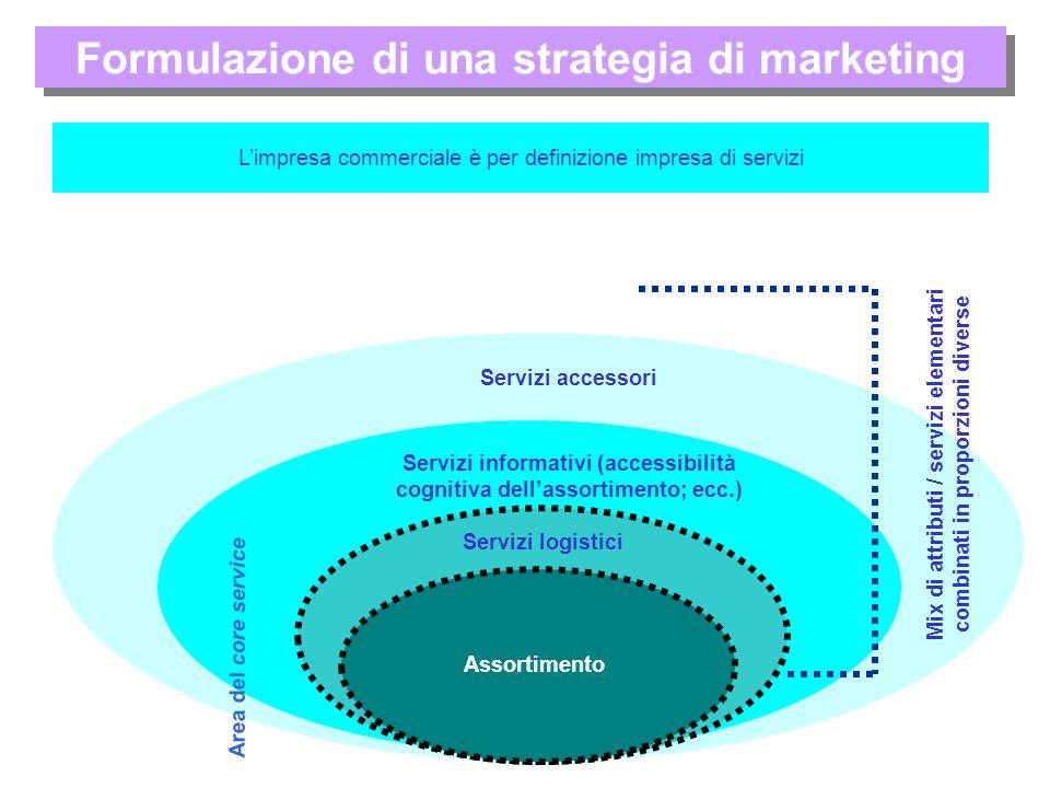 Formulazione di una strategia di marketing Limpresa commerciale è per definizione impresa di servizi Servizi accessori Servizi informativi (accessibil