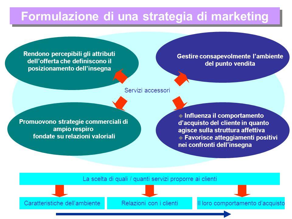Formulazione di una strategia di marketing La scelta di quali / quanti servizi proporre ai clienti Rendono percepibili gli attributi dellofferta che d