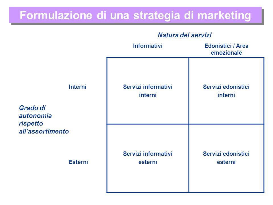 Formulazione di una strategia di marketing InformativiEdonistici / Area emozionale InterniServizi informativi interni Servizi edonistici interni Ester