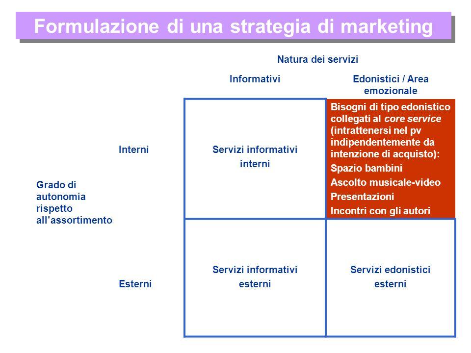 Formulazione di una strategia di marketing InformativiEdonistici / Area emozionale InterniServizi informativi interni Bisogni di tipo edonistico colle