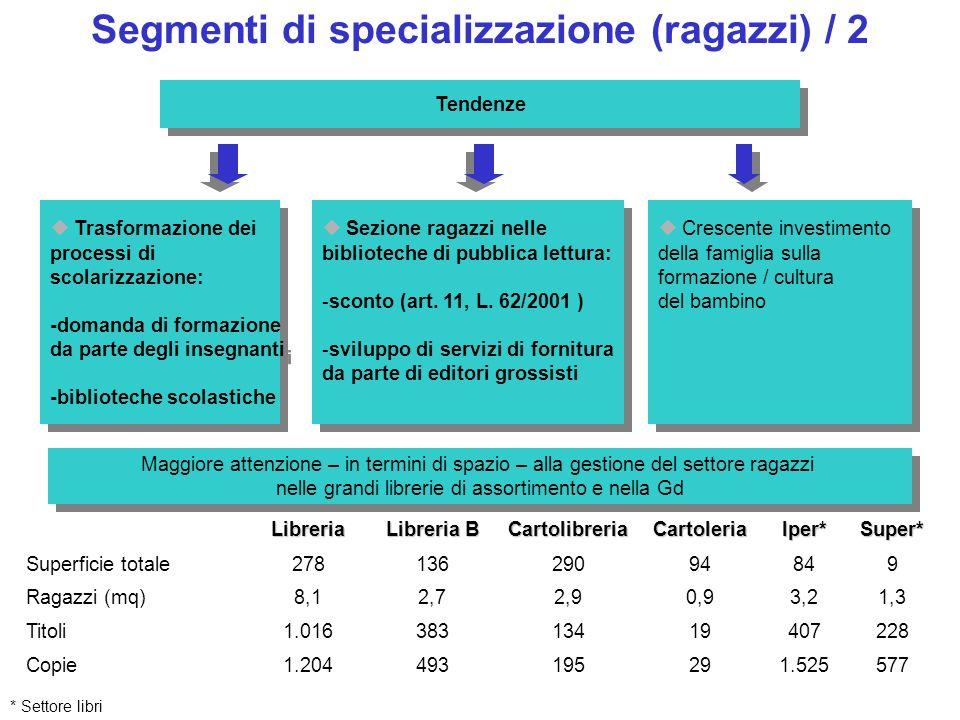 Segmenti di specializzazione (ragazzi) / 2 Trasformazione dei processi di scolarizzazione: -domanda di formazione da parte degli insegnanti -bibliotec