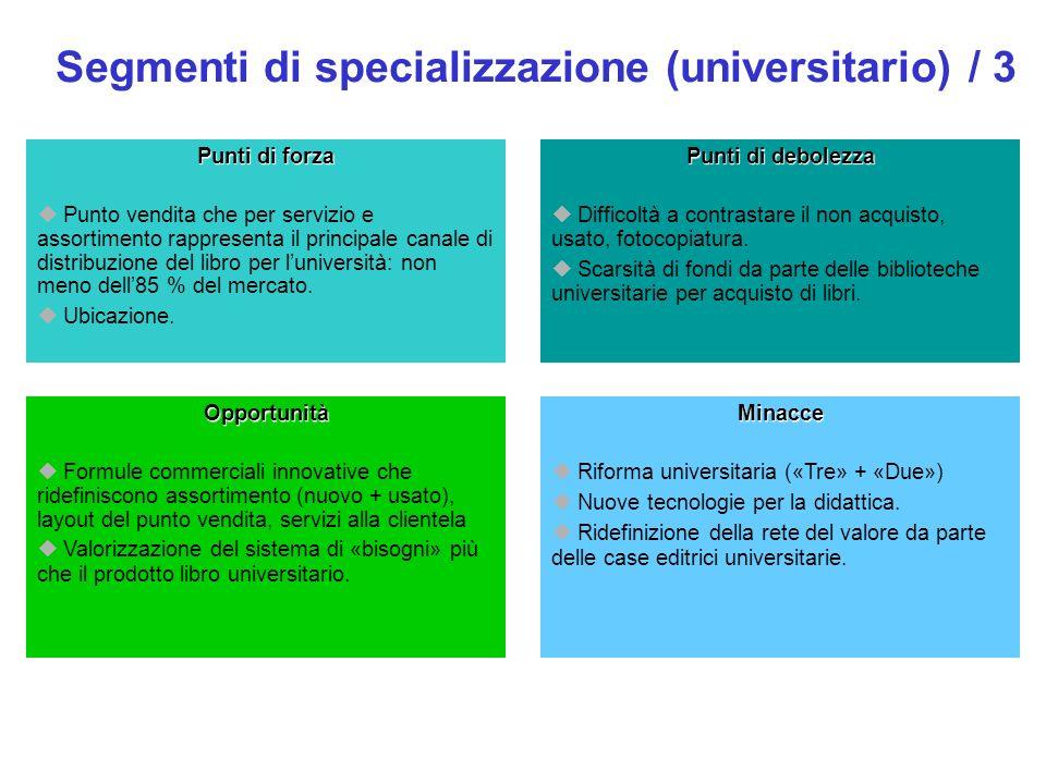Segmenti di specializzazione (universitario) / 3 Punti di forza Punto vendita che per servizio e assortimento rappresenta il principale canale di dist