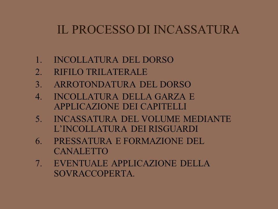 IL PROCESSO DI INCASSATURA 1.INCOLLATURA DEL DORSO 2.RIFILO TRILATERALE 3.ARROTONDATURA DEL DORSO 4.INCOLLATURA DELLA GARZA E APPLICAZIONE DEI CAPITELLI 5.INCASSATURA DEL VOLUME MEDIANTE LINCOLLATURA DEI RISGUARDI 6.PRESSATURA E FORMAZIONE DEL CANALETTO 7.EVENTUALE APPLICAZIONE DELLA SOVRACCOPERTA.