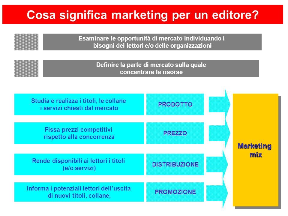 Esaminare le opportunità di mercato individuando i bisogni dei lettori e/o delle organizzazioni Definire la parte di mercato sulla quale concentrare l