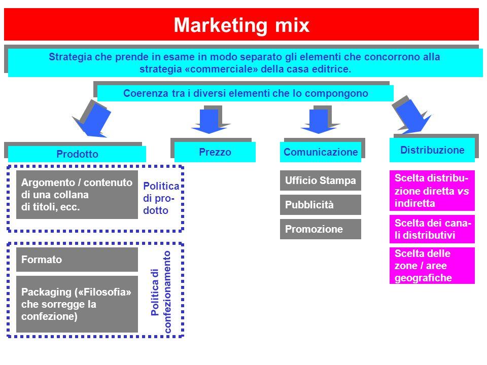 Marketing mix Strategia che prende in esame in modo separato gli elementi che concorrono alla strategia «commerciale» della casa editrice. Strategia c