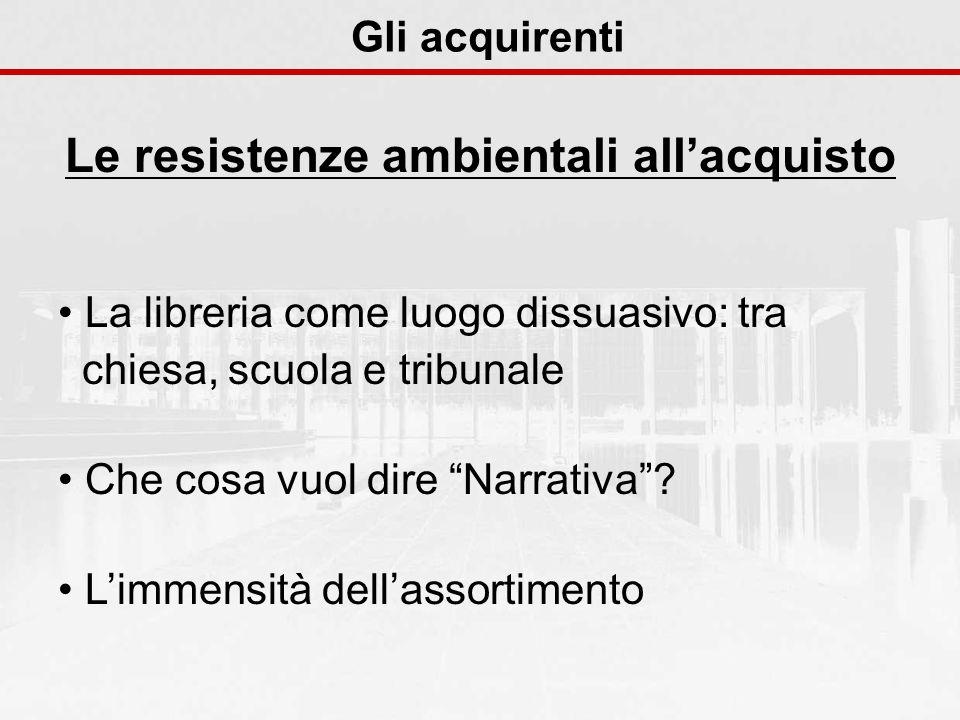 La libreria come luogo dissuasivo: tra chiesa, scuola e tribunale Che cosa vuol dire Narrativa.