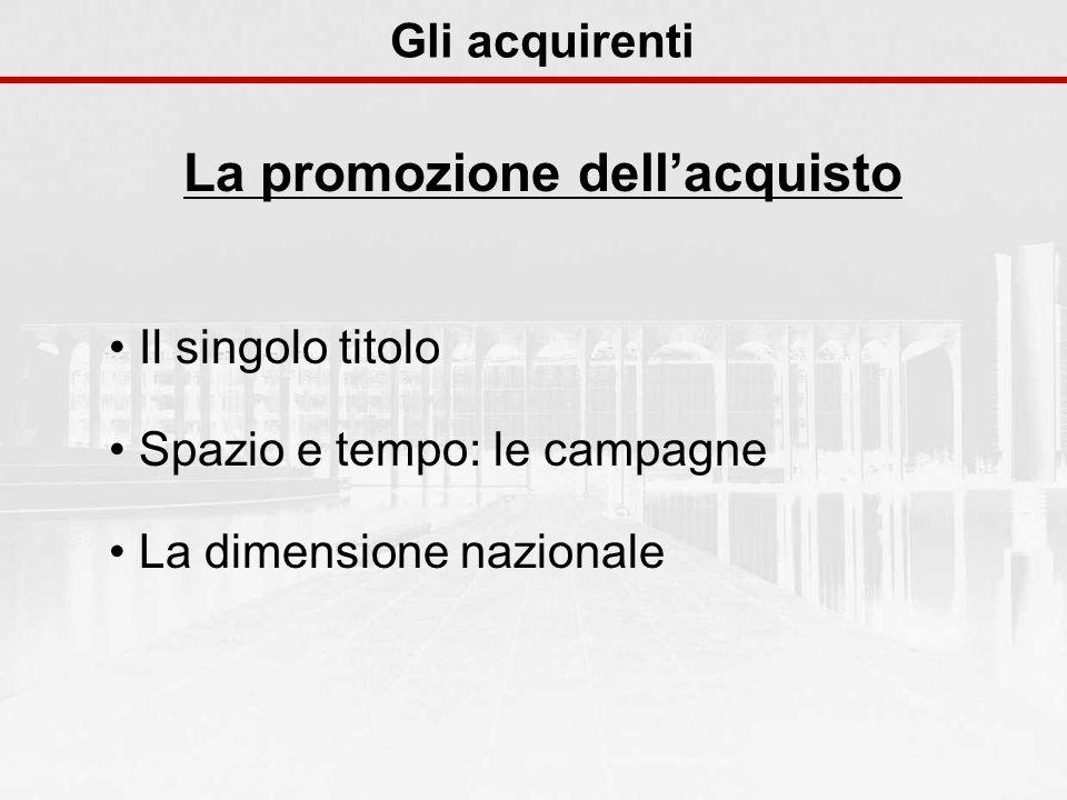 Gli acquirenti La promozione dellacquisto Il singolo titolo Spazio e tempo: le campagne La dimensione nazionale