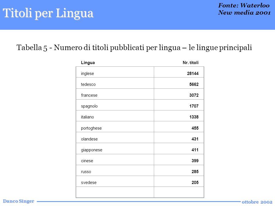 Danco Singer ottobre 2002 Titoli per Lingua LinguaNr.