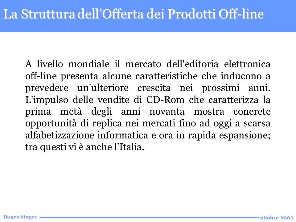 Danco Singer ottobre 2002 La Struttura dellOfferta dei Prodotti Off-line A livello mondiale il mercato dell editoria elettronica off-line presenta alcune caratteristiche che inducono a prevedere un ulteriore crescita nei prossimi anni.