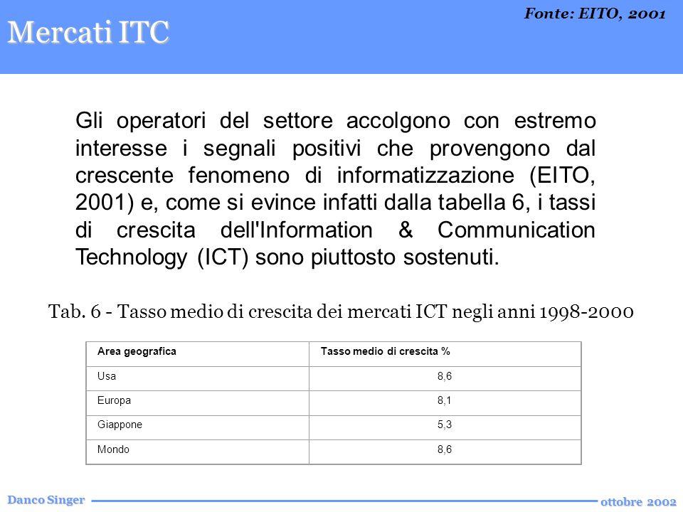 Danco Singer ottobre 2002 Gli operatori del settore accolgono con estremo interesse i segnali positivi che provengono dal crescente fenomeno di informatizzazione (EITO, 2001) e, come si evince infatti dalla tabella 6, i tassi di crescita dell Information & Communication Technology (ICT) sono piuttosto sostenuti.