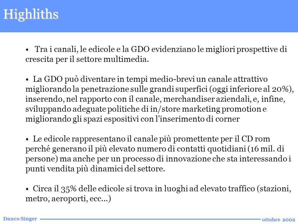 Danco Singer ottobre 2002 Tra i canali, le edicole e la GDO evidenziano le migliori prospettive di crescita per il settore multimedia.