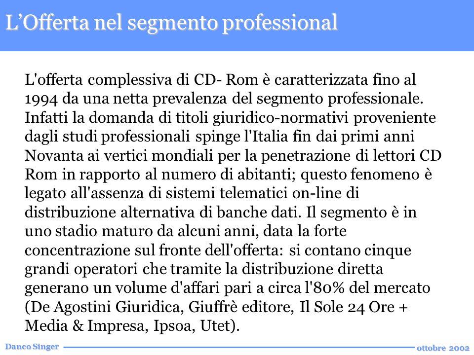 Danco Singer ottobre 2002 LOfferta nel segmento professional L offerta complessiva di CD- Rom è caratterizzata fino al 1994 da una netta prevalenza del segmento professionale.