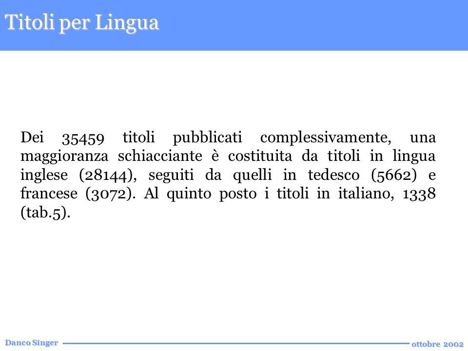 Danco Singer ottobre 2002 Dei 35459 titoli pubblicati complessivamente, una maggioranza schiacciante è costituita da titoli in lingua inglese (28144), seguiti da quelli in tedesco (5662) e francese (3072).