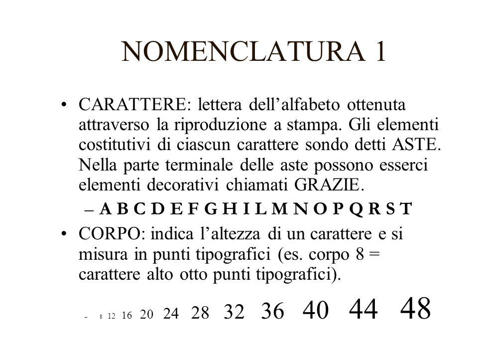 NOMENCLATURA 1 CARATTERE: lettera dellalfabeto ottenuta attraverso la riproduzione a stampa. Gli elementi costitutivi di ciascun carattere sondo detti