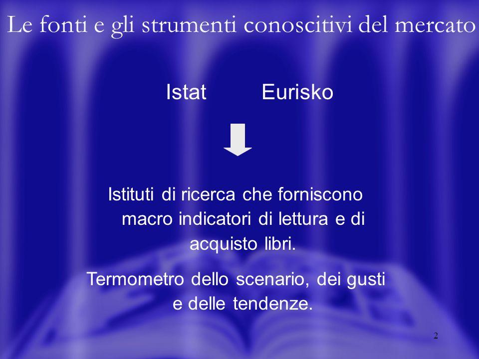 2 Le fonti e gli strumenti conoscitivi del mercato IstatEurisko Istituti di ricerca che forniscono macro indicatori di lettura e di acquisto libri. Te
