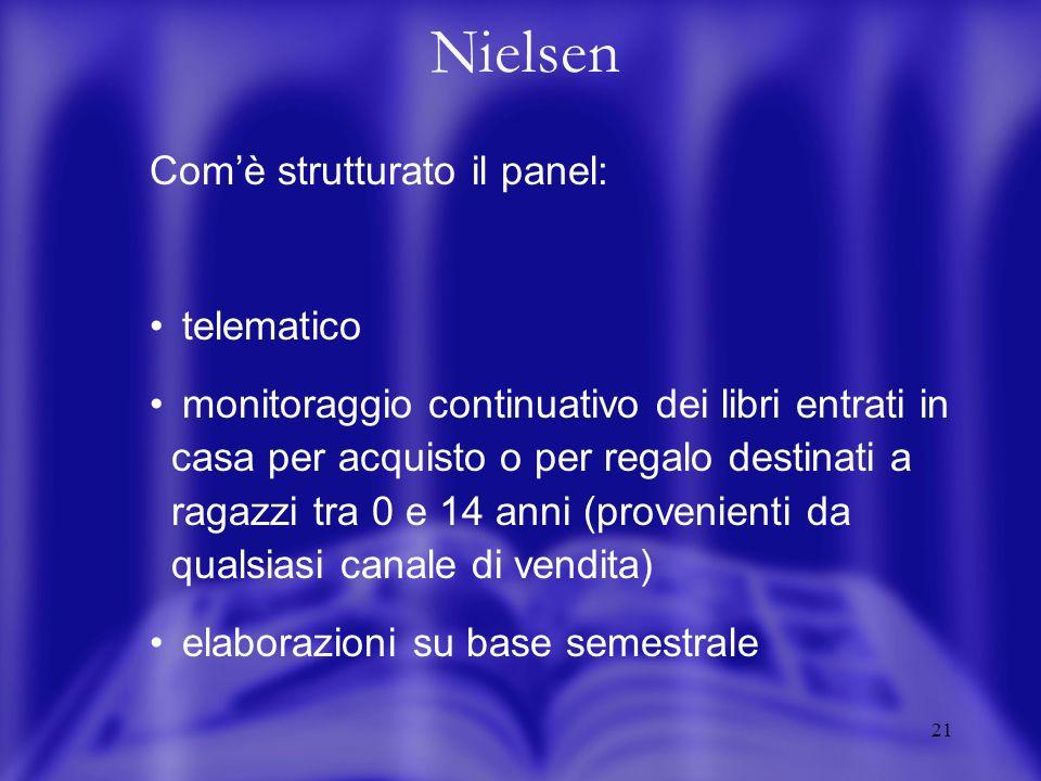 21 Nielsen Comè strutturato il panel: telematico monitoraggio continuativo dei libri entrati in casa per acquisto o per regalo destinati a ragazzi tra
