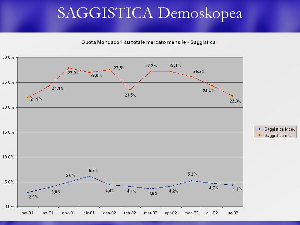 24 SAGGISTICA Demoskopea