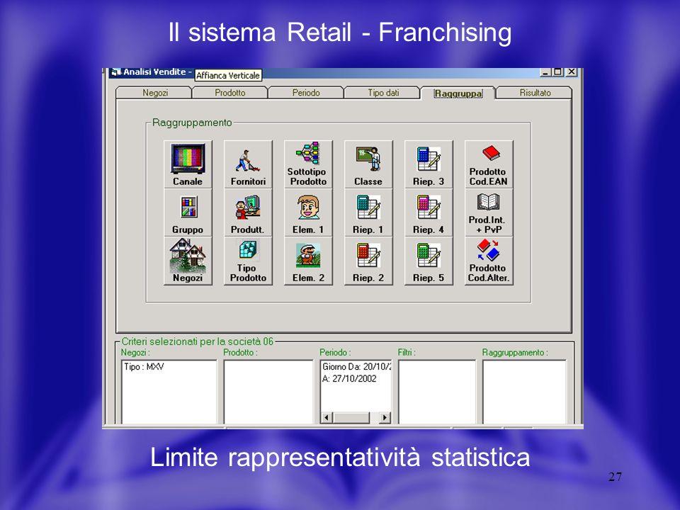 27 Il sistema Retail - Franchising Limite rappresentatività statistica