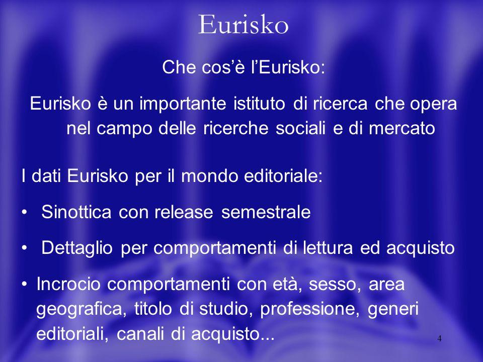 4 Eurisko Che cosè lEurisko: Eurisko è un importante istituto di ricerca che opera nel campo delle ricerche sociali e di mercato I dati Eurisko per il