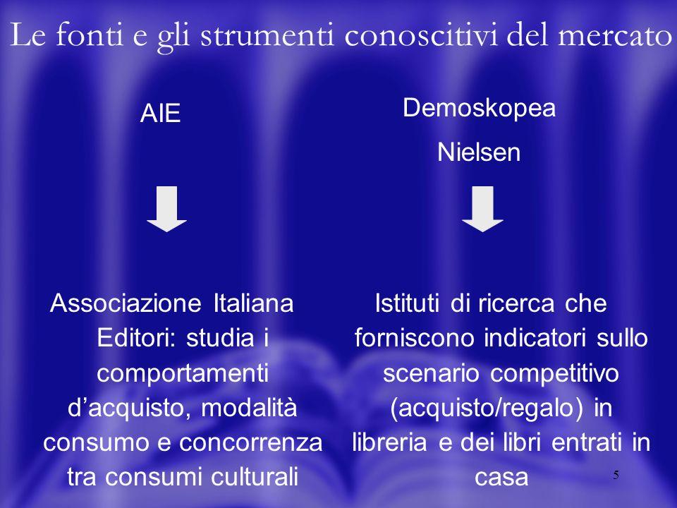 5 Le fonti e gli strumenti conoscitivi del mercato Demoskopea Nielsen Istituti di ricerca che forniscono indicatori sullo scenario competitivo (acquis