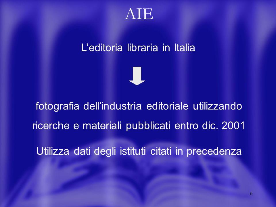 6 Leditoria libraria in Italia fotografia dellindustria editoriale utilizzando ricerche e materiali pubblicati entro dic. 2001 Utilizza dati degli ist