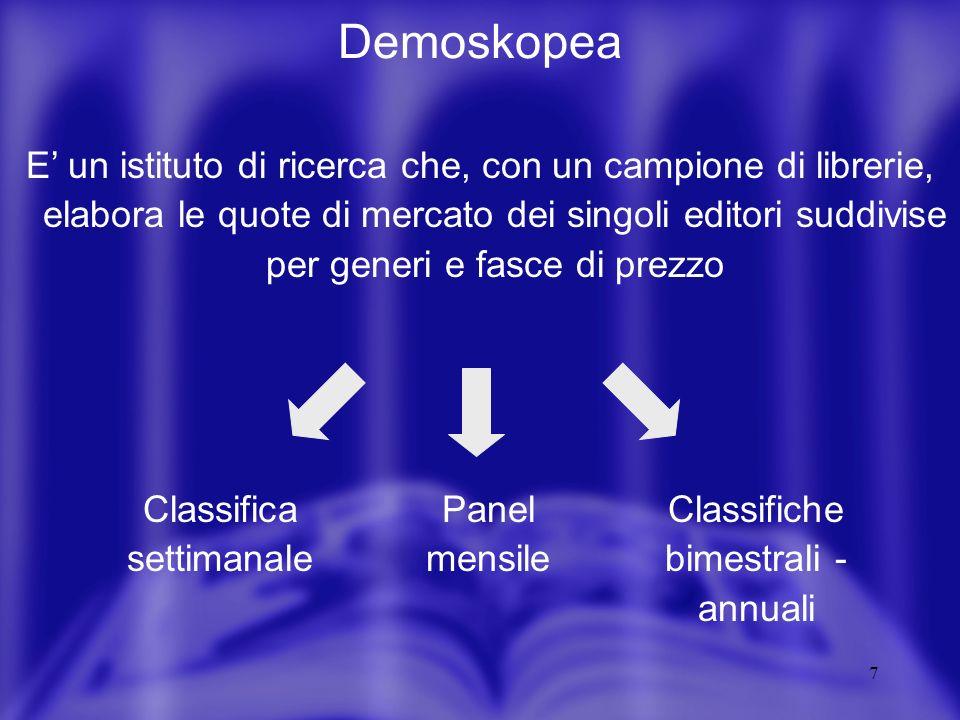 7 Demoskopea E un istituto di ricerca che, con un campione di librerie, elabora le quote di mercato dei singoli editori suddivise per generi e fasce d