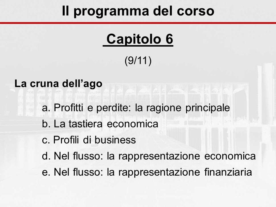 Il programma del corso Capitolo 6 (9/11) La cruna dellago a. Profitti e perdite: la ragione principale b. La tastiera economica c. Profili di business