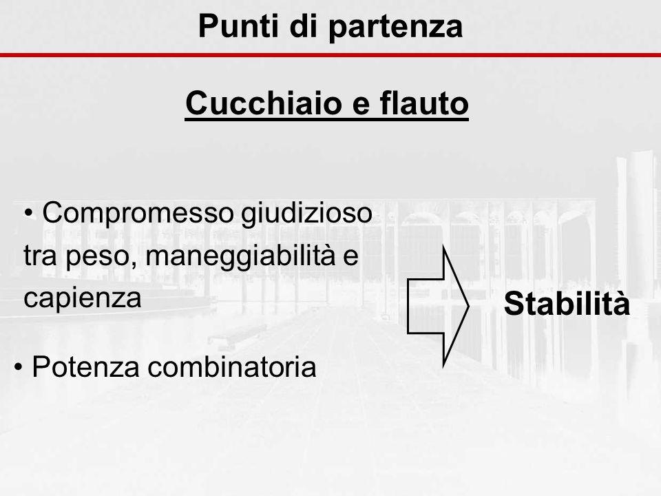 Punti di partenza Cucchiaio e flauto Potenza combinatoria Compromesso giudizioso tra peso, maneggiabilità e capienza Stabilità