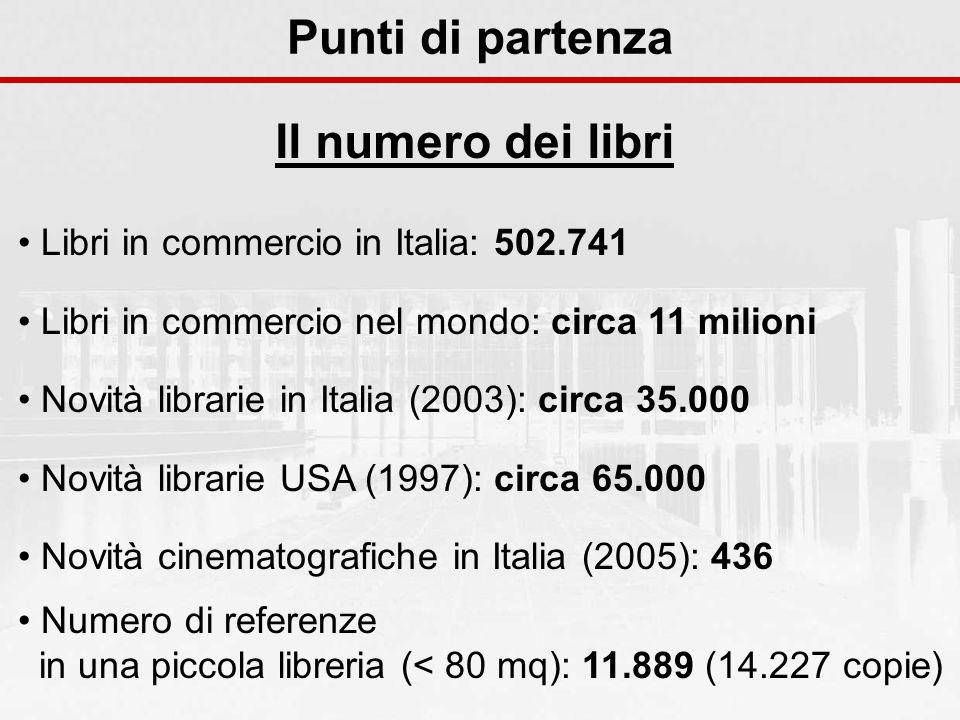 Punti di partenza Il numero dei libri Libri in commercio in Italia: 502.741 Libri in commercio nel mondo: circa 11 milioni Novità librarie in Italia (2003): circa 35.000 Novità librarie USA (1997): circa 65.000 Novità cinematografiche in Italia (2005): 436 Numero di referenze in una piccola libreria (< 80 mq): 11.889 (14.227 copie)